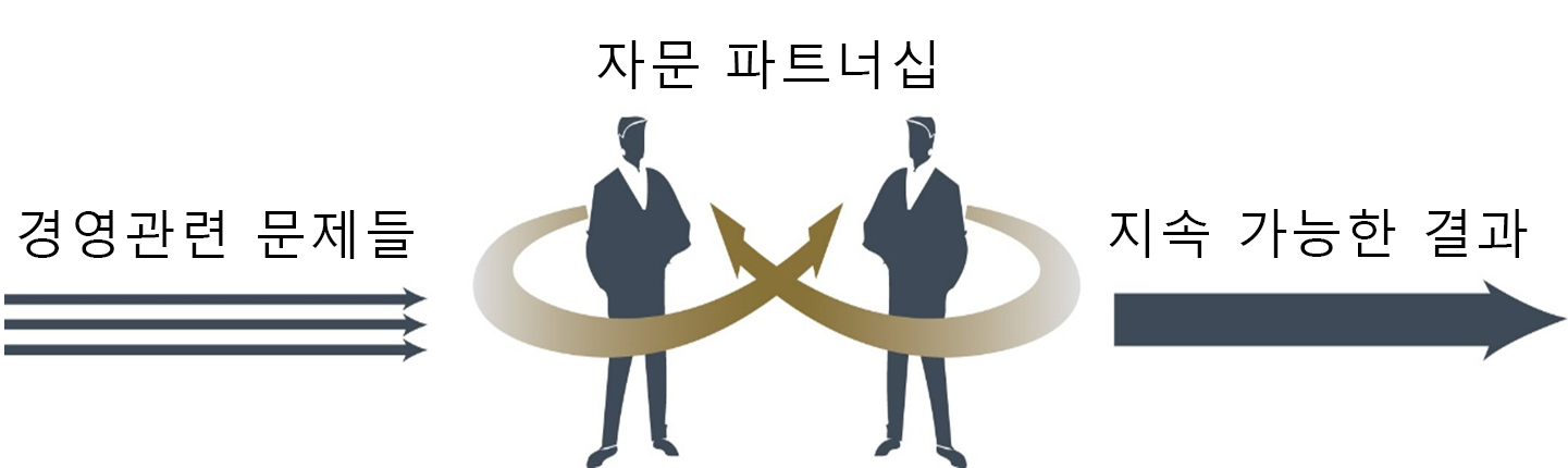ExecLeadershipSolutions Image Korean